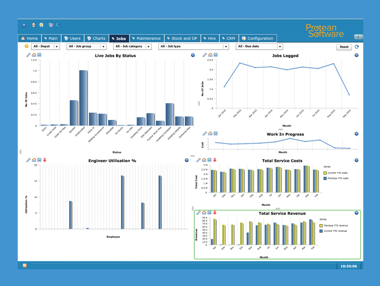 Business Intelligence & Reporting | Protean Software